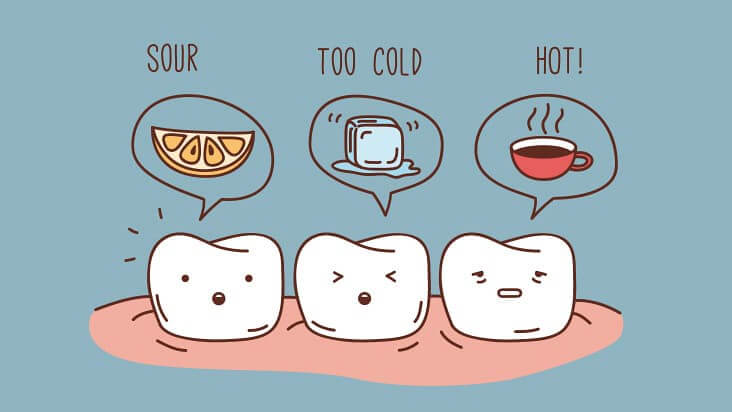 Tooth Sensitive to Cold