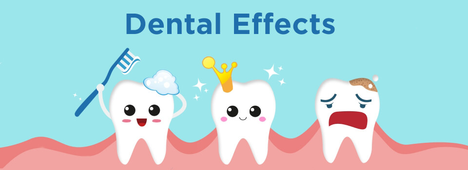 Dental Effects